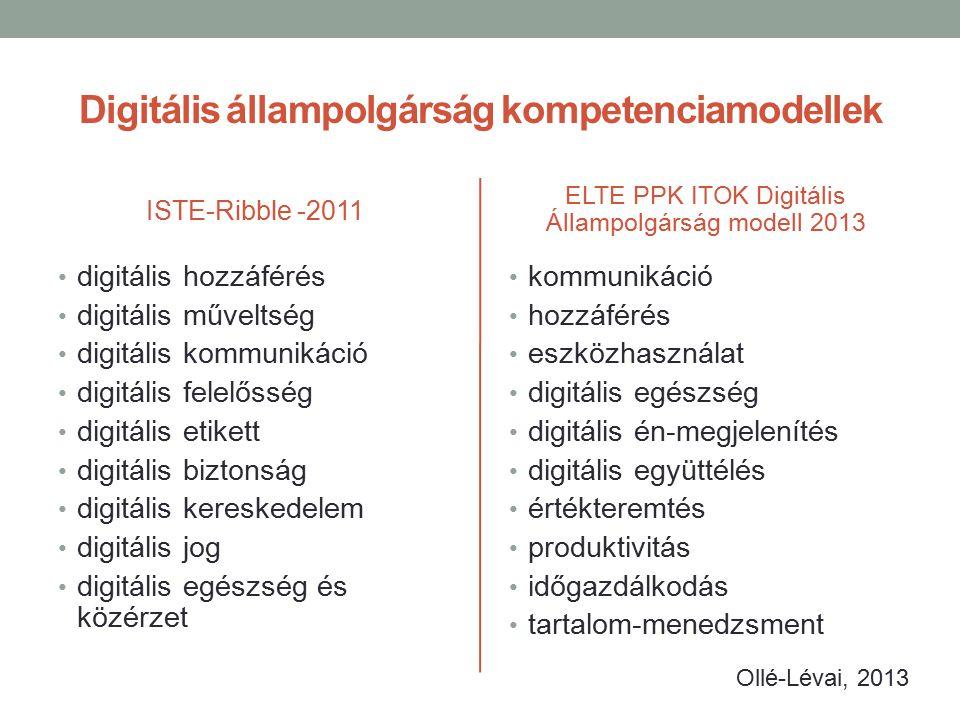 Digitális állampolgárság kompetenciamodellek