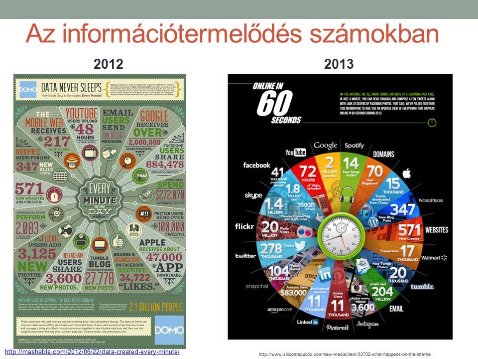 Az információtermelődés számokban