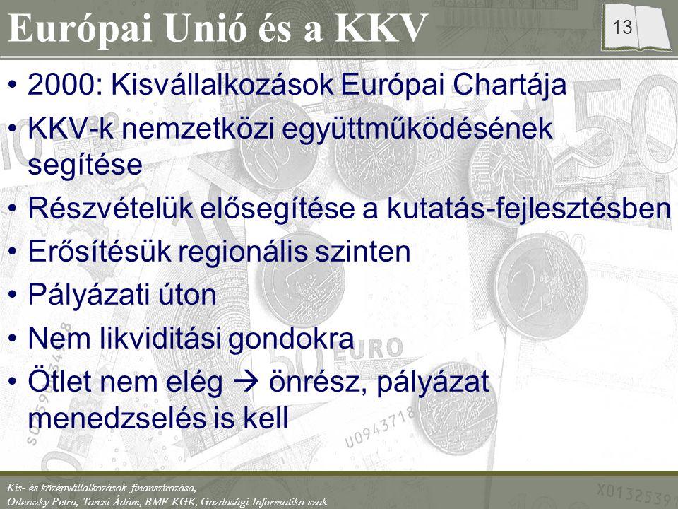 Európai Unió és a KKV 2000: Kisvállalkozások Európai Chartája
