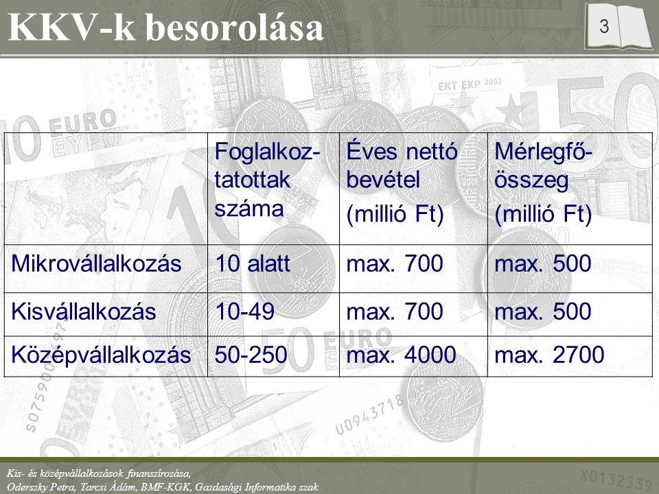 KKV-k besorolása Foglalkoz-tatottak száma Éves nettó bevétel