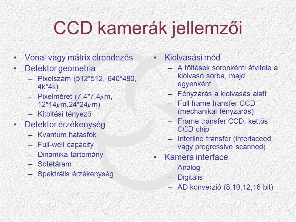 CCD kamerák jellemzői Vonal vagy mátrix elrendezés Detektor geometria