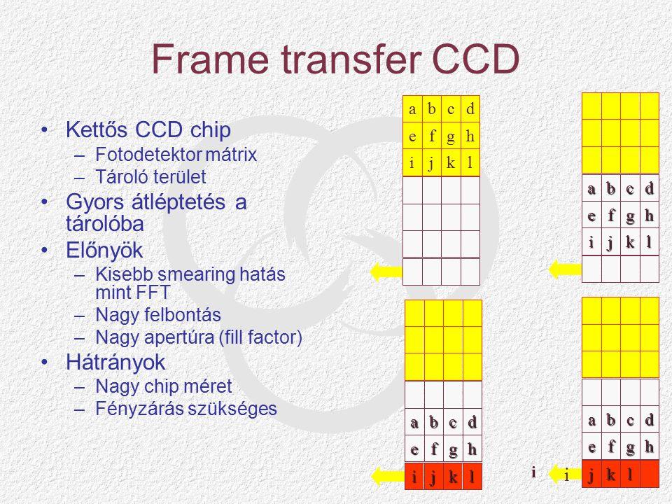 Frame transfer CCD Kettős CCD chip Gyors átléptetés a tárolóba Előnyök