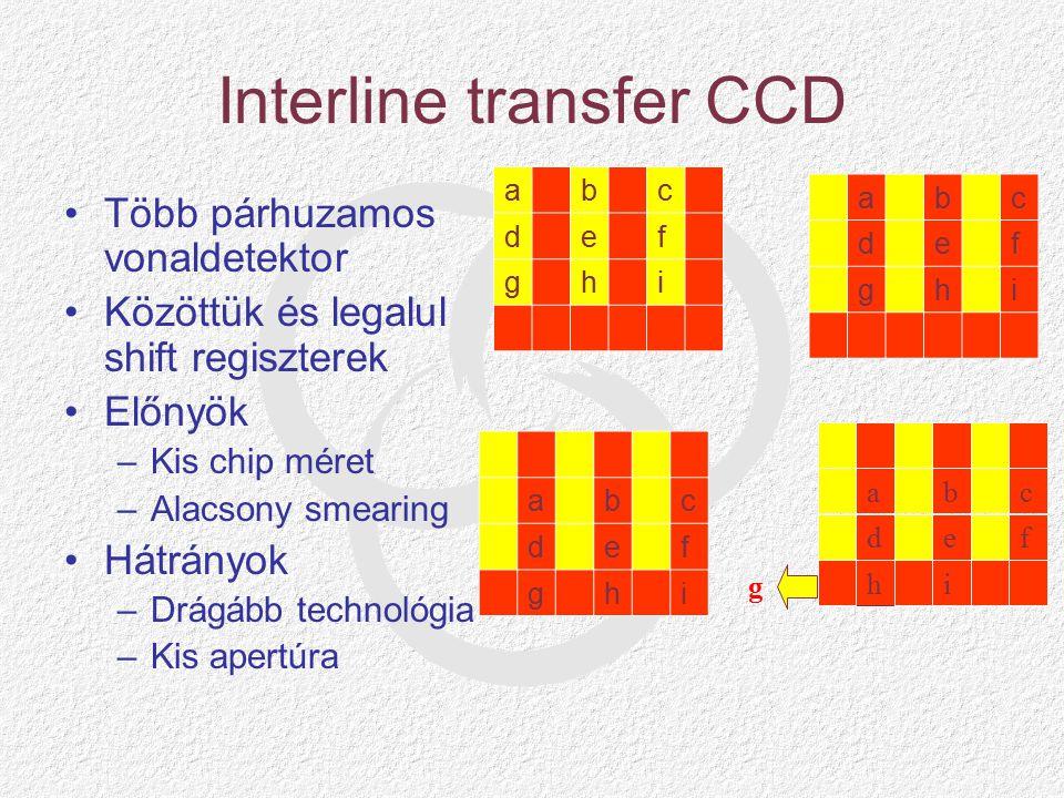 Interline transfer CCD