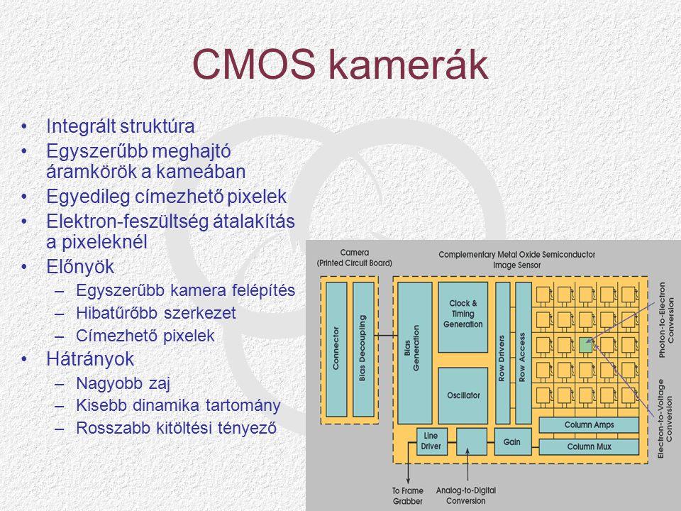 CMOS kamerák Integrált struktúra