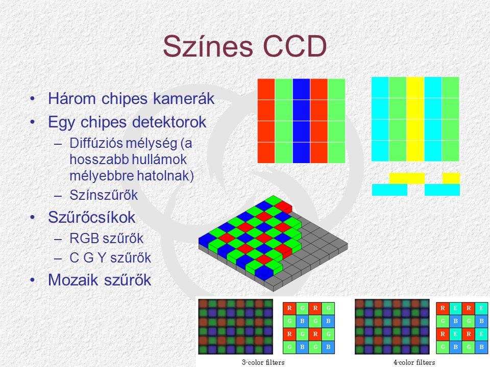 Színes CCD Három chipes kamerák Egy chipes detektorok Szűrőcsíkok