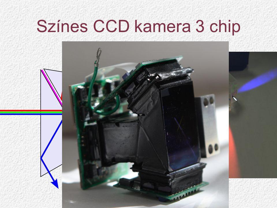 Színes CCD kamera 3 chip