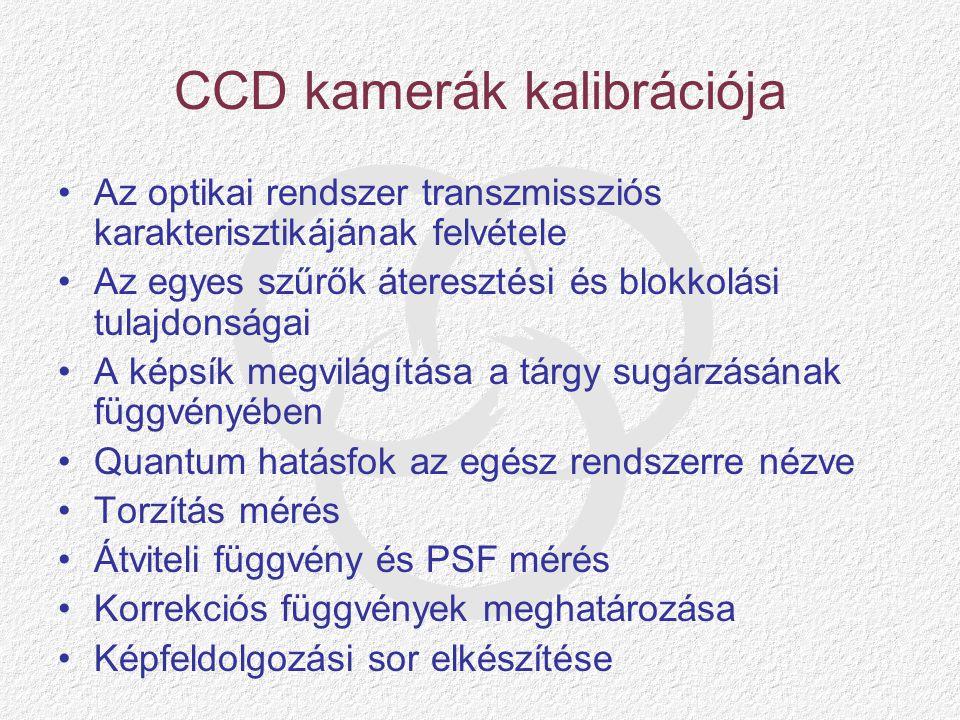 CCD kamerák kalibrációja