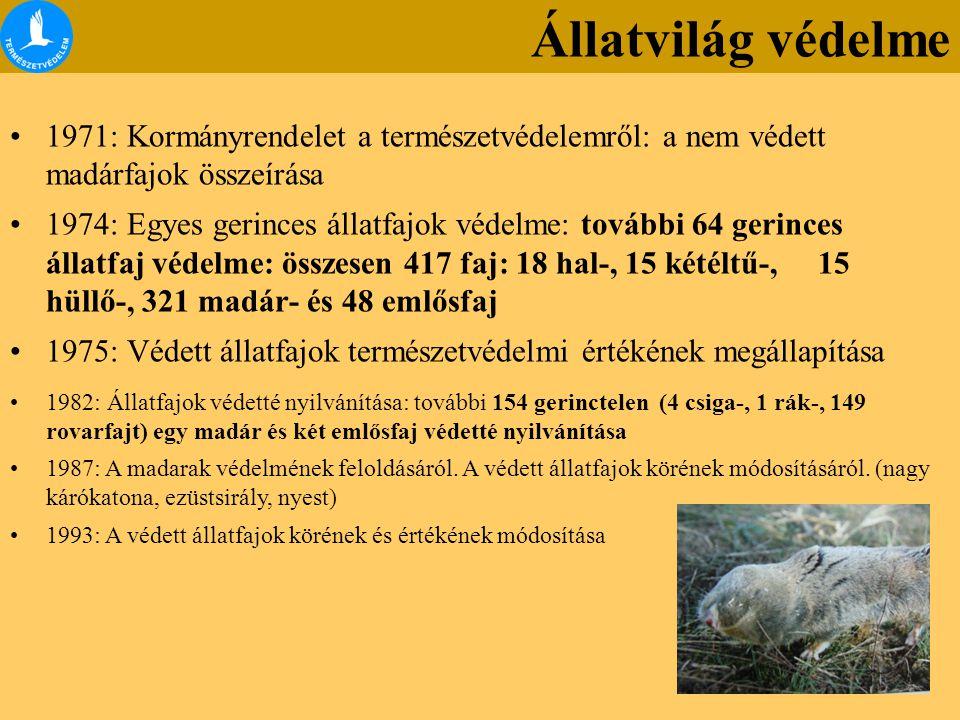 Állatvilág védelme 1971: Kormányrendelet a természetvédelemről: a nem védett madárfajok összeírása.