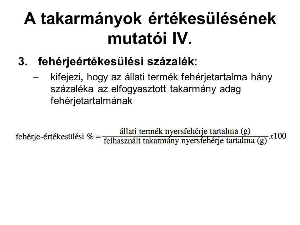 A takarmányok értékesülésének mutatói IV.