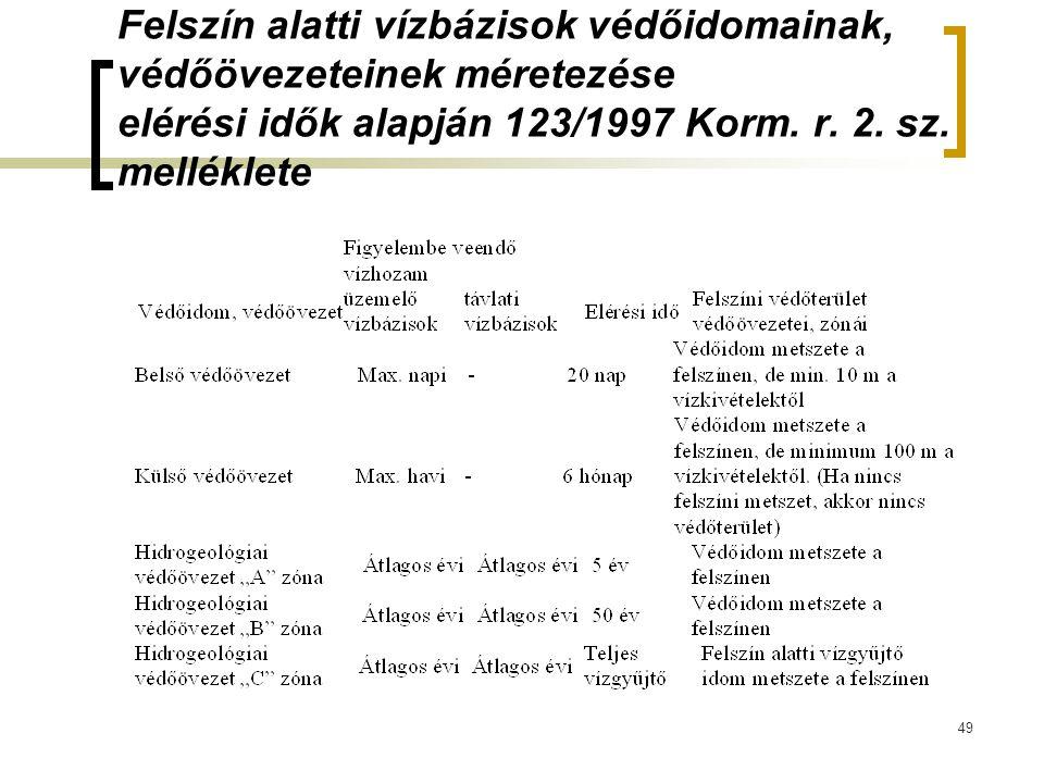 Felszín alatti vízbázisok védőidomainak, védőövezeteinek méretezése elérési idők alapján 123/1997 Korm.