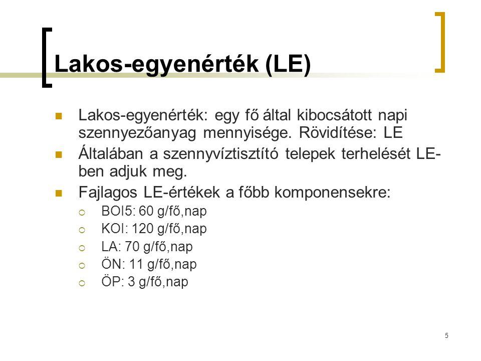 Lakos-egyenérték (LE)