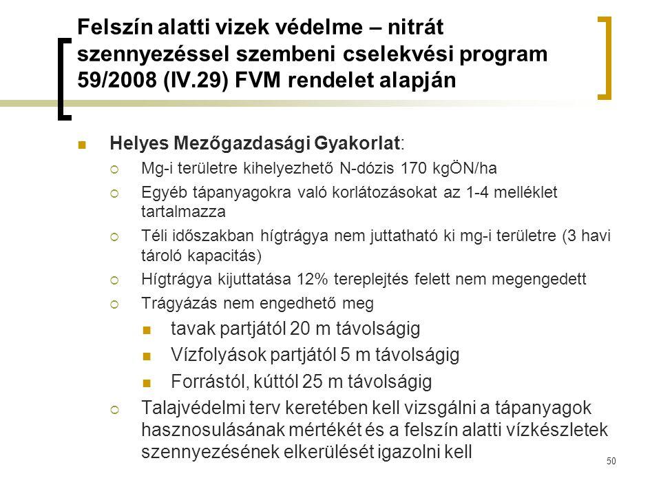 Felszín alatti vizek védelme – nitrát szennyezéssel szembeni cselekvési program 59/2008 (IV.29) FVM rendelet alapján