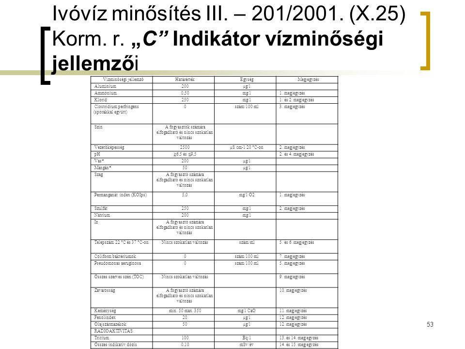Ivóvíz minősítés III. – 201/2001. (X. 25) Korm. r