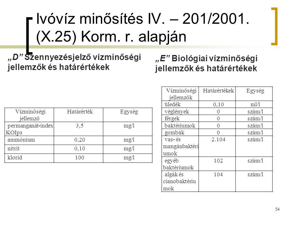 Ivóvíz minősítés IV. – 201/2001. (X.25) Korm. r. alapján