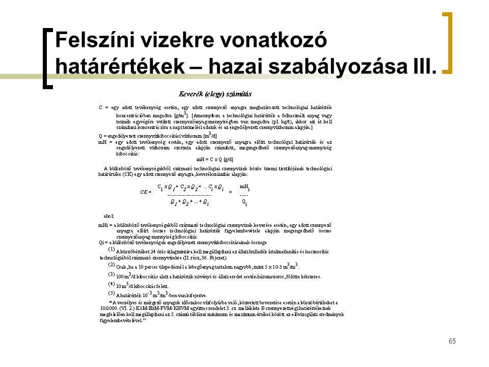 Felszíni vizekre vonatkozó határértékek – hazai szabályozása III.