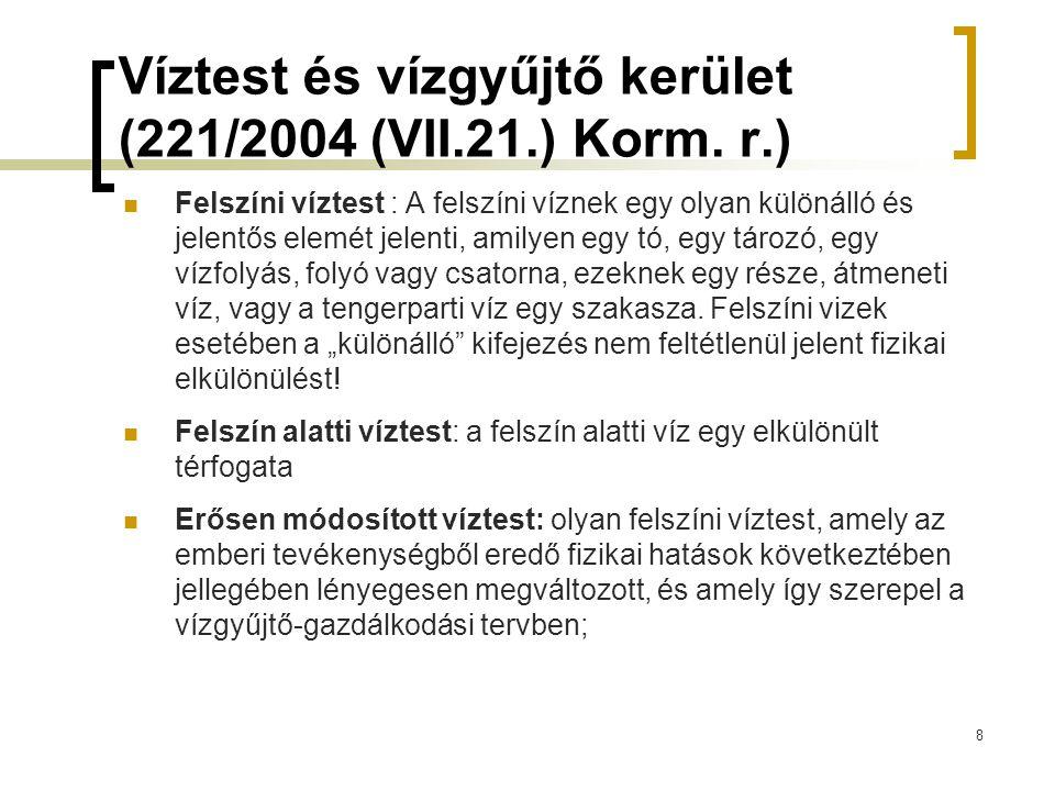 Víztest és vízgyűjtő kerület (221/2004 (VII.21.) Korm. r.)