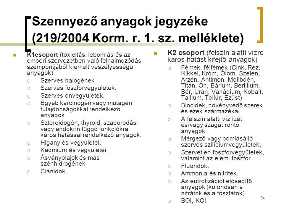 Szennyező anyagok jegyzéke (219/2004 Korm. r. 1. sz. melléklete)