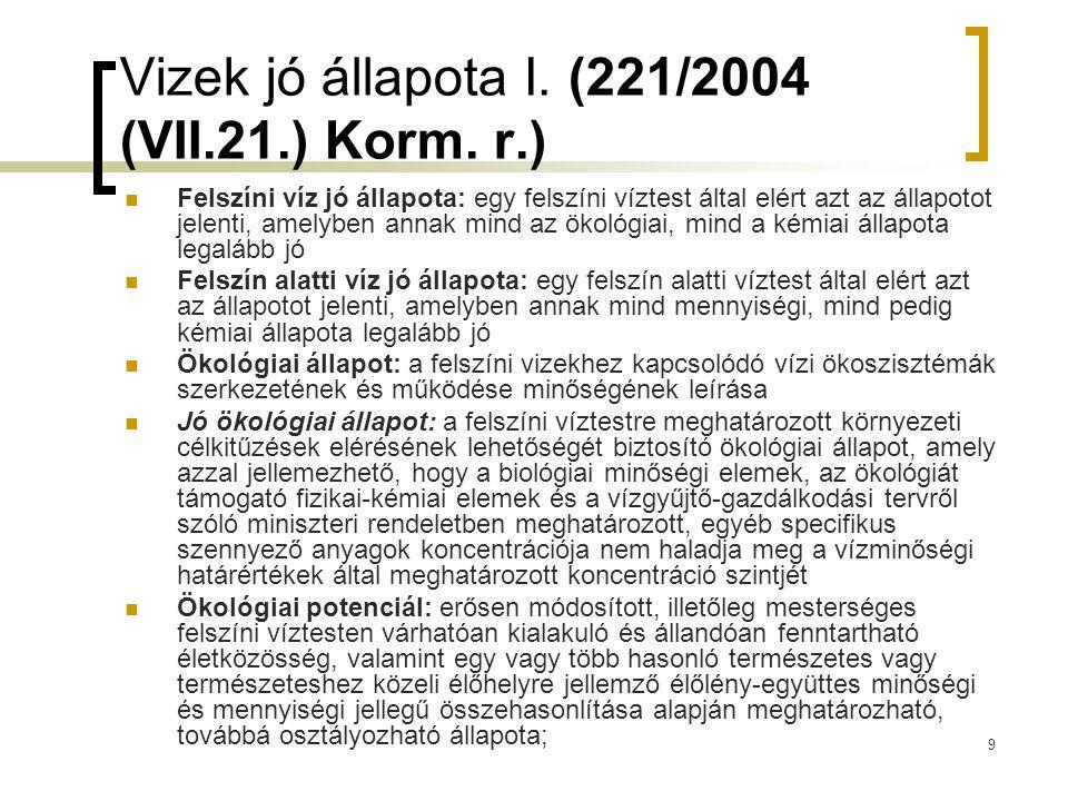 Vizek jó állapota I. (221/2004 (VII.21.) Korm. r.)
