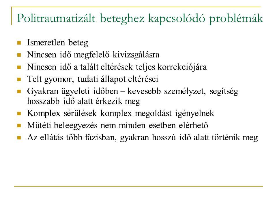 Politraumatizált beteghez kapcsolódó problémák