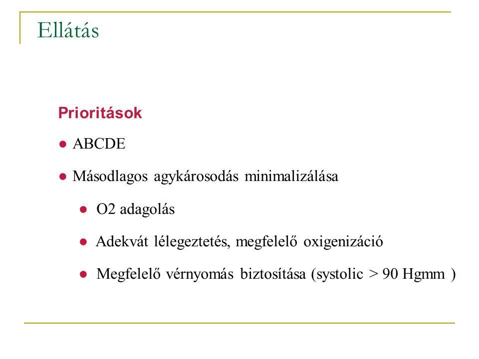 Ellátás Prioritások ABCDE Másodlagos agykárosodás minimalizálása