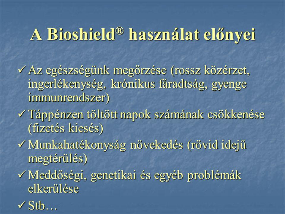 A Bioshield® használat előnyei
