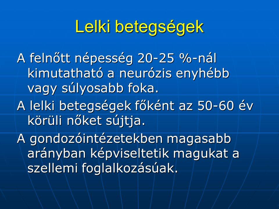 Lelki betegségek A felnőtt népesség 20-25 %-nál kimutatható a neurózis enyhébb vagy súlyosabb foka.