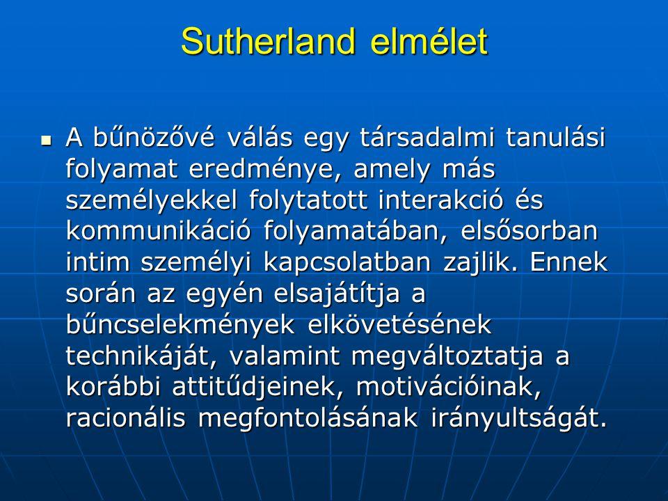 Sutherland elmélet