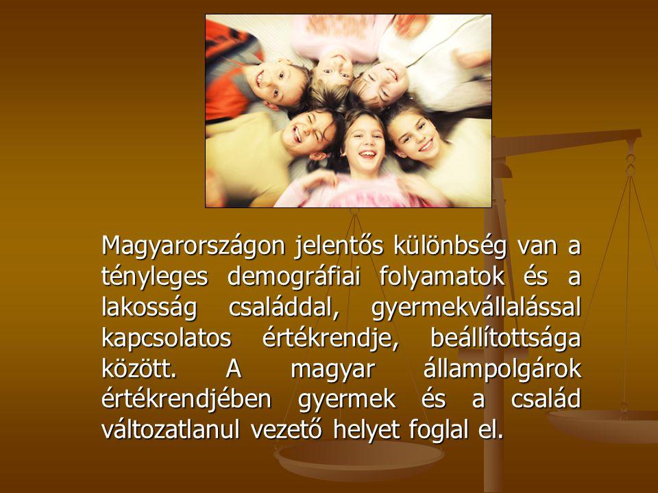Magyarországon jelentős különbség van a tényleges demográfiai folyamatok és a lakosság családdal, gyermekvállalással kapcsolatos értékrendje, beállítottsága között.