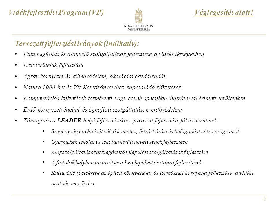 Vidékfejlesztési Program (VP) Véglegesítés alatt!