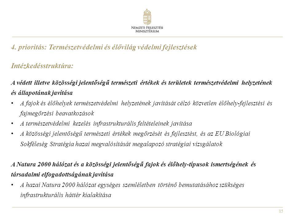 4. prioritás: Természetvédelmi és élővilág védelmi fejlesztések