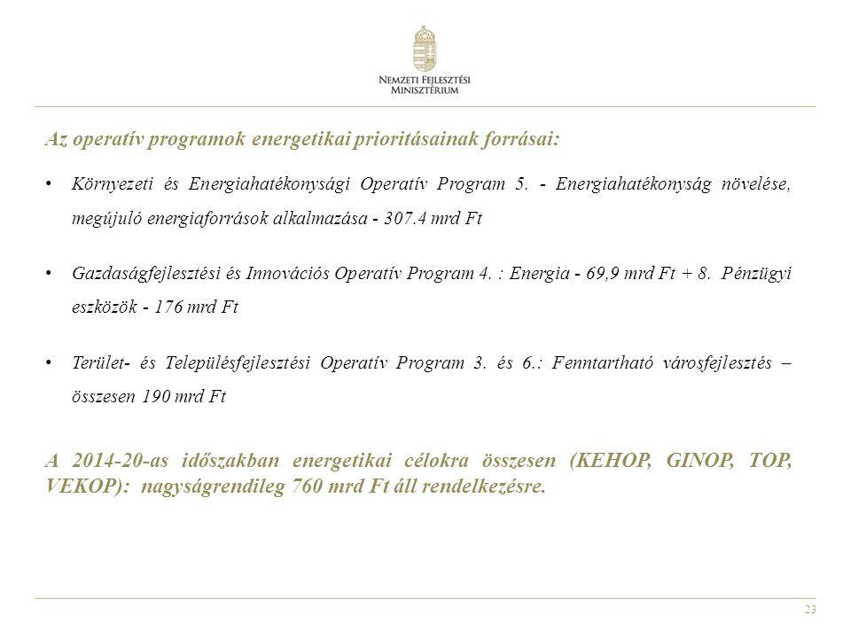 Az operatív programok energetikai prioritásainak forrásai:
