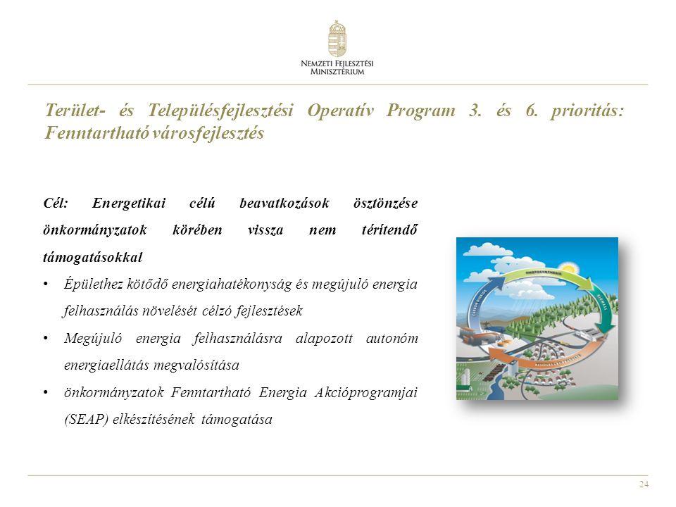 Terület- és Településfejlesztési Operatív Program 3. és 6