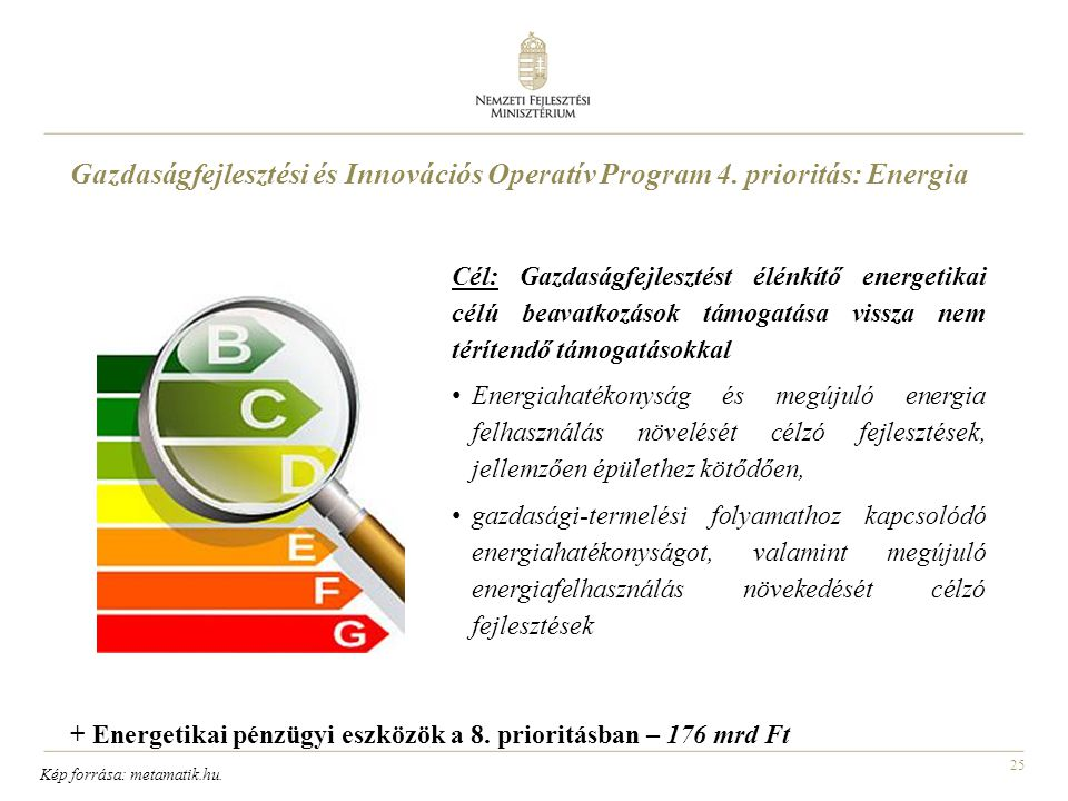 Gazdaságfejlesztési és Innovációs Operatív Program 4
