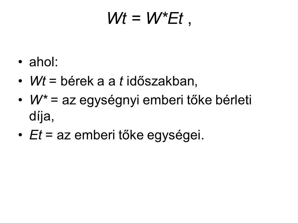 Wt = W*Et , ahol: Wt = bérek a a t időszakban,