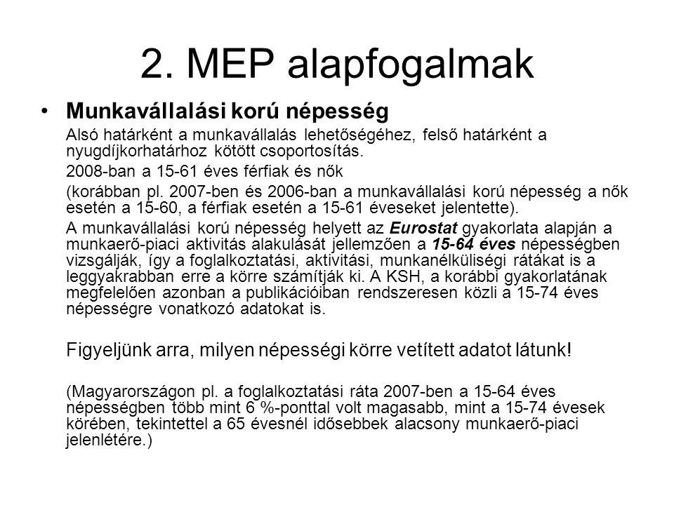 2. MEP alapfogalmak Munkavállalási korú népesség