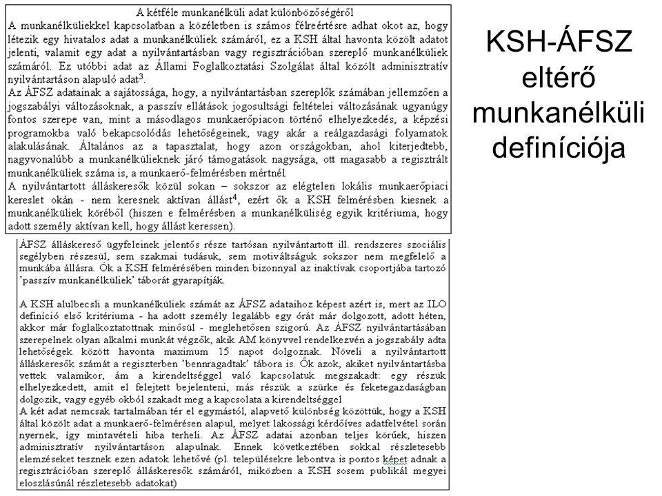 KSH-ÁFSZ eltérő munkanélküli definíciója