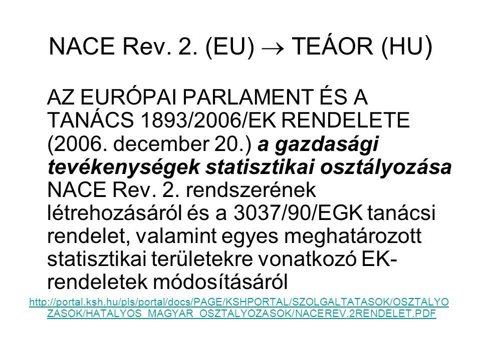 NACE Rev. 2. (EU)  TEÁOR (HU)
