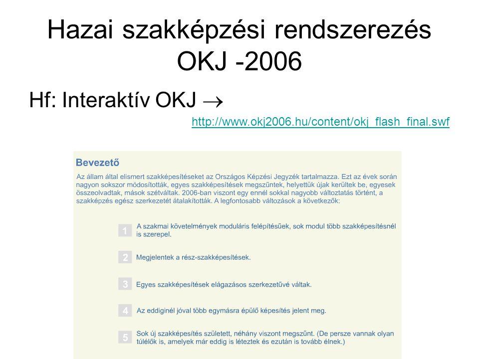 Hazai szakképzési rendszerezés OKJ -2006