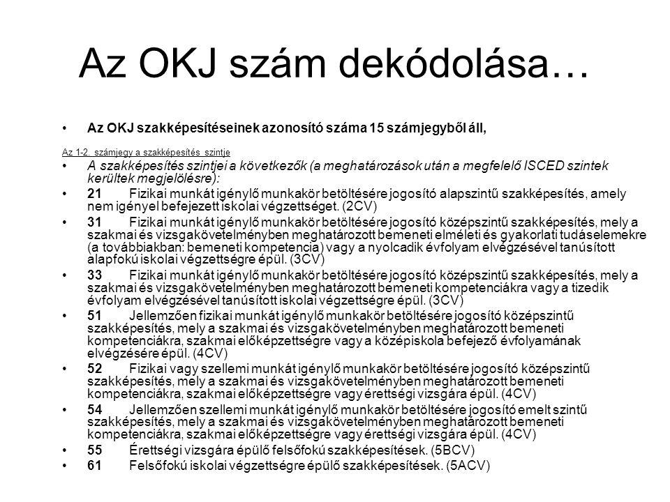 Az OKJ szám dekódolása…