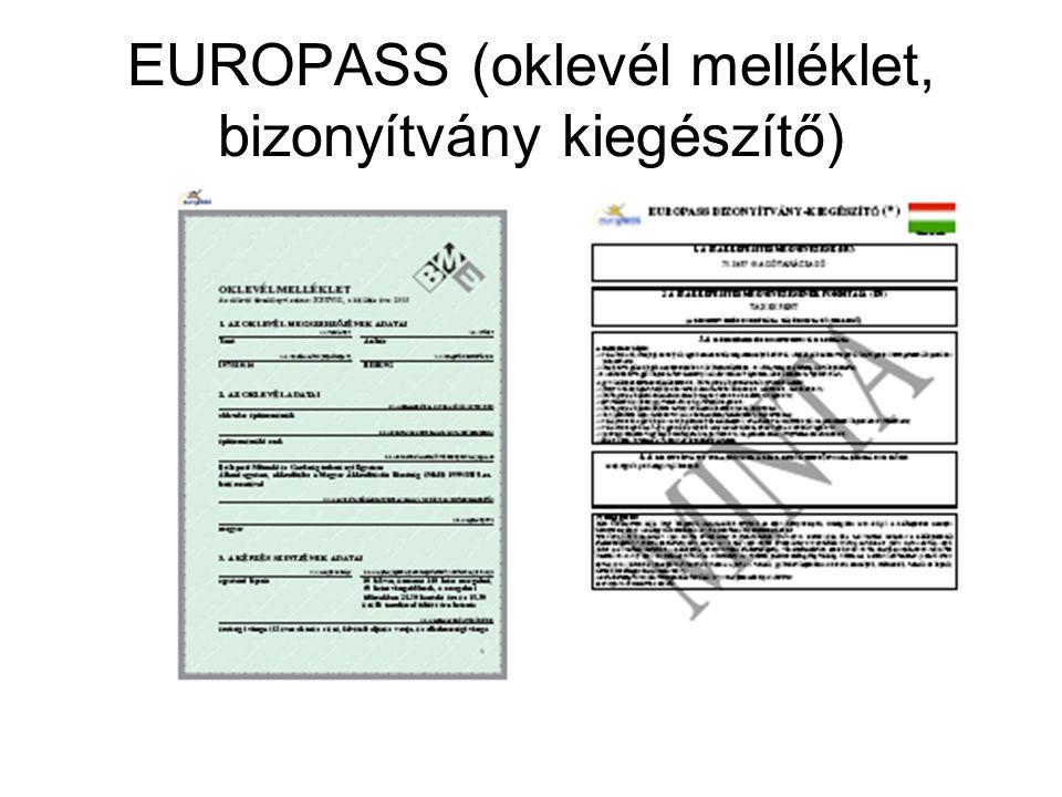 EUROPASS (oklevél melléklet, bizonyítvány kiegészítő)