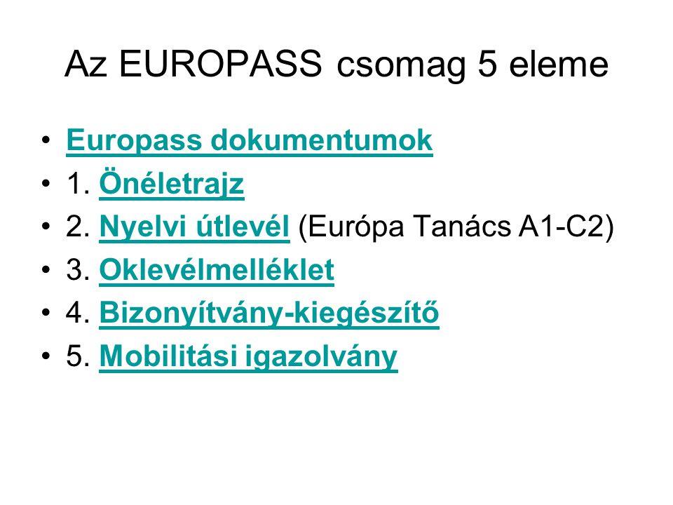 Az EUROPASS csomag 5 eleme