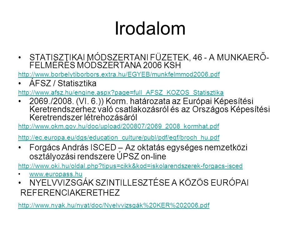 Irodalom STATISZTIKAI MÓDSZERTANI FÜZETEK, 46 - A MUNKAERŐ-FELMÉRÉS MÓDSZERTANA 2006 KSH.