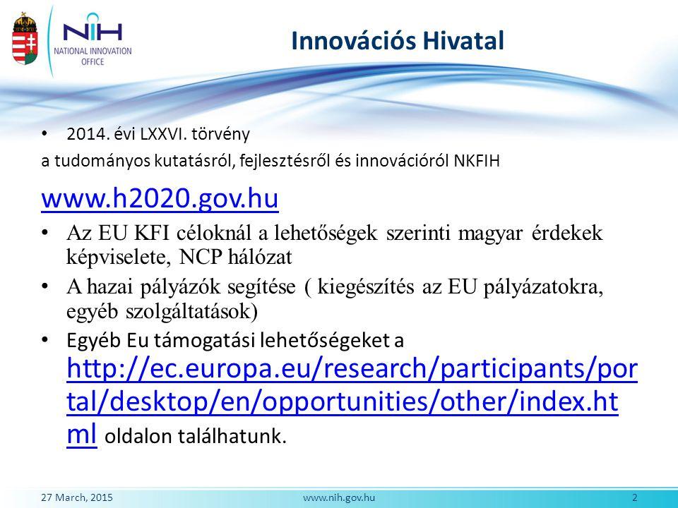 www.h2020.gov.hu Innovációs Hivatal