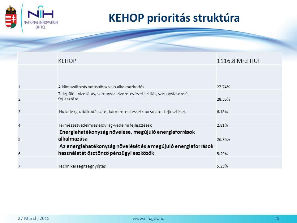 KEHOP prioritás struktúra