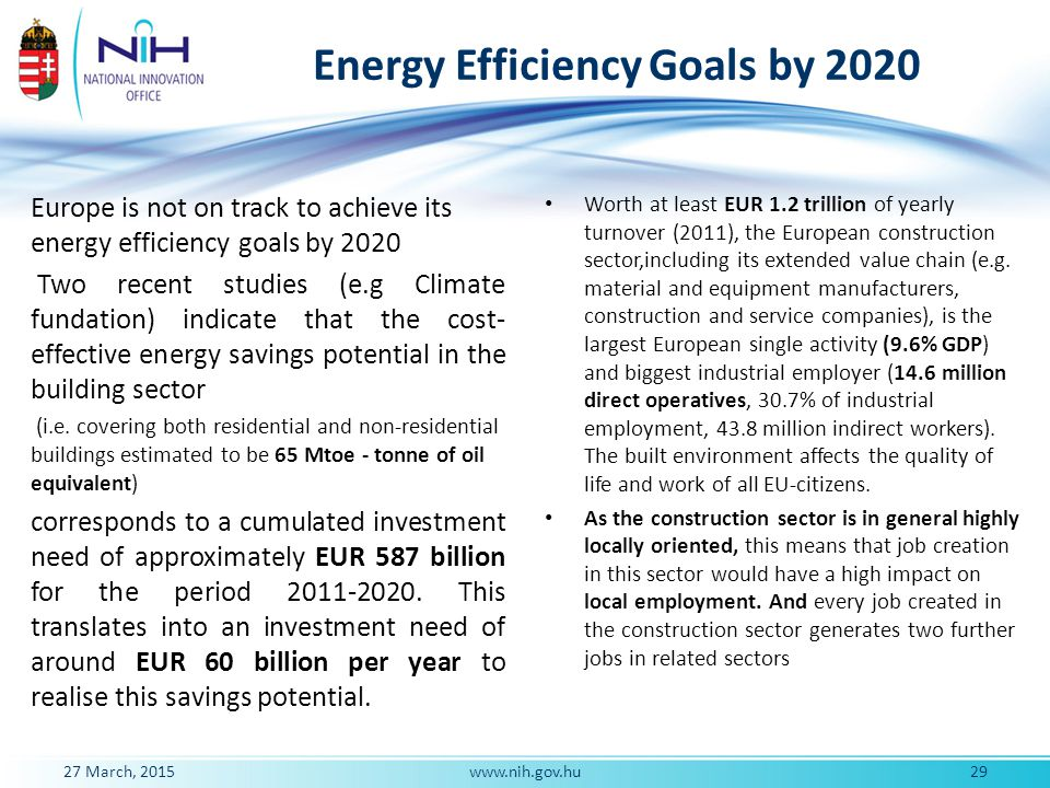 Energy Efficiency Goals by 2020