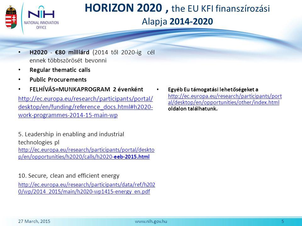 HORIZON 2020 , the EU KFI finanszírozási Alapja 2014-2020