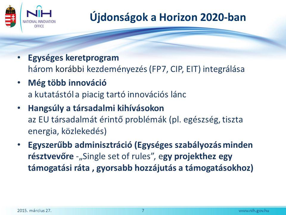 Újdonságok a Horizon 2020-ban