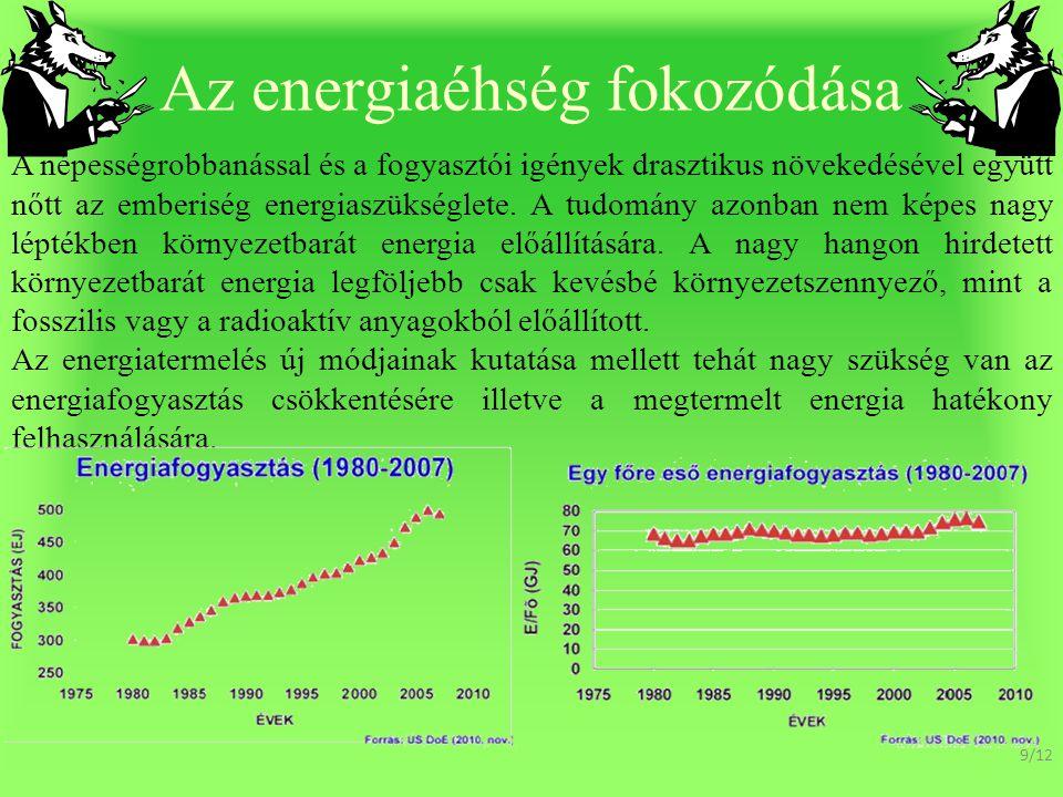 Az energiaéhség fokozódása