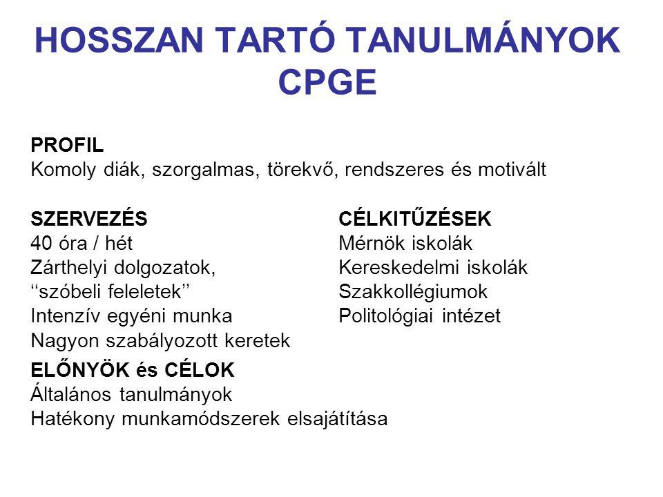 HOSSZAN TARTÓ TANULMÁNYOK CPGE