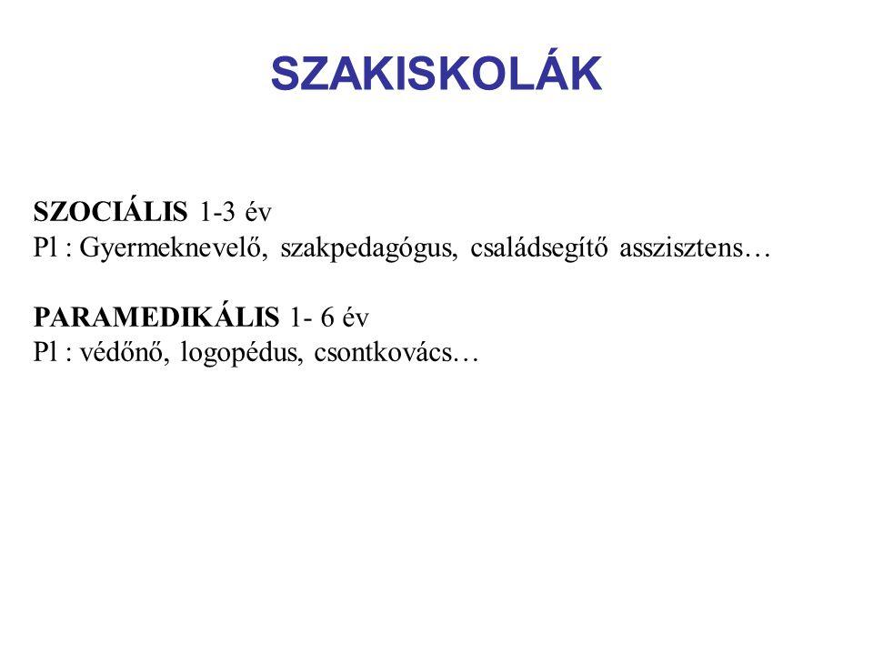 SZAKISKOLÁK SZOCIÁLIS 1-3 év